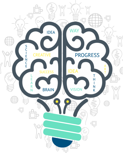 cervello-400x500